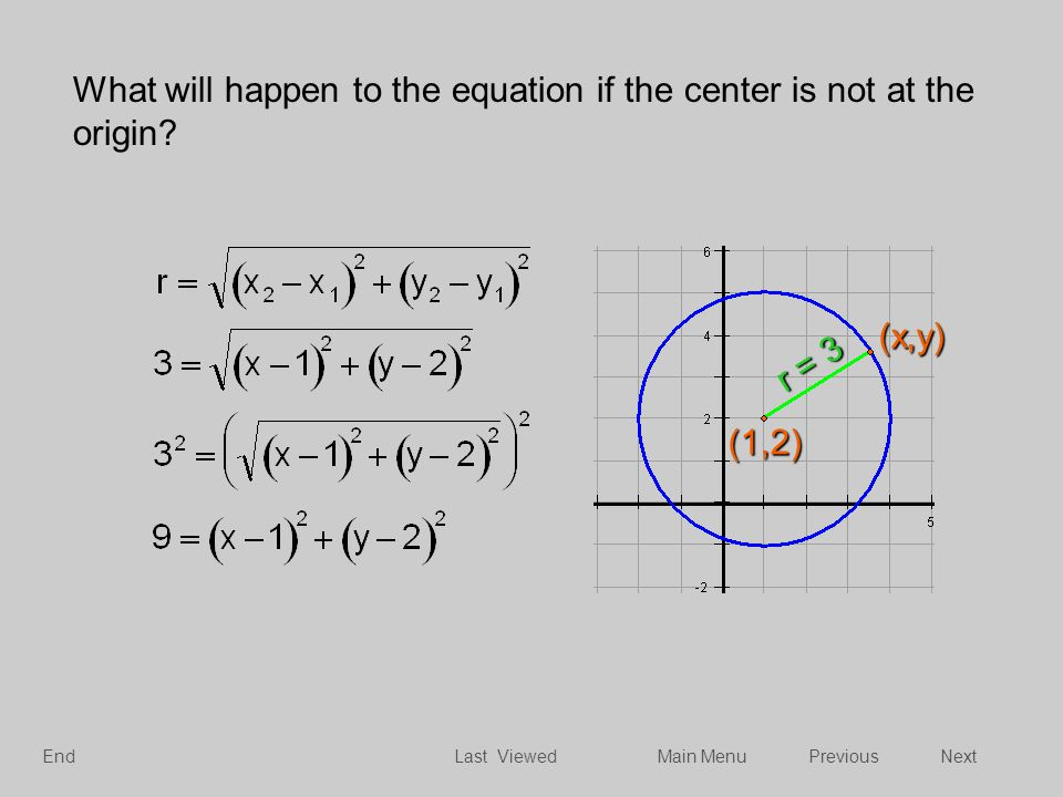 What will happen to the equation if the center is not at the origin