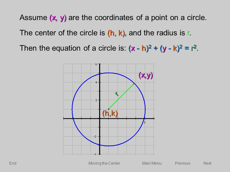 Assume (x, y) are the coordinates of a point on a circle.
