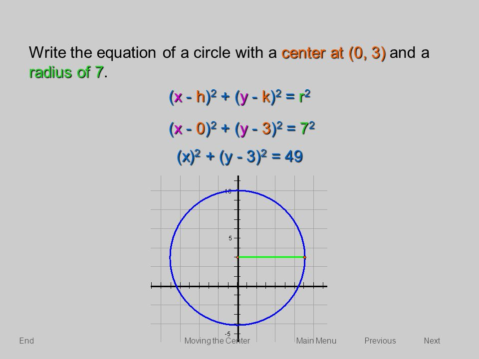 Write the equation of a circle with a center at (0, 3) and a radius of 7.