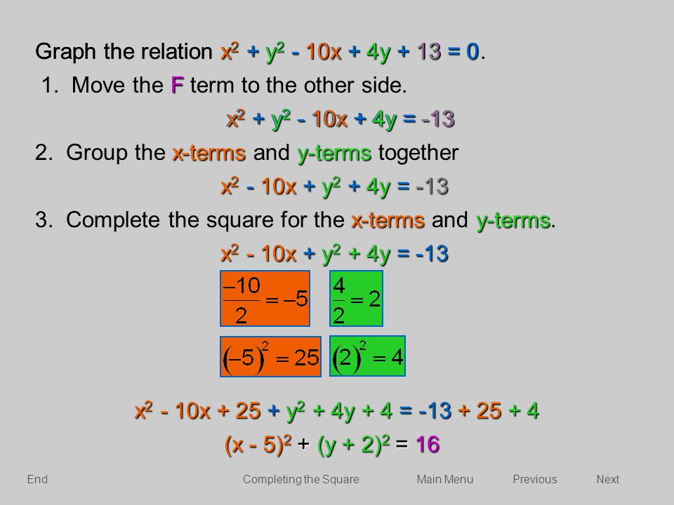 Graph the relation x2 + y2 - 10x + 4y + 13 = 0.