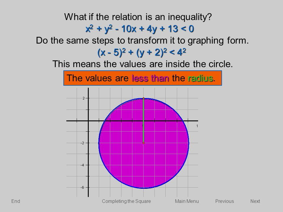 What if the relation is an inequality x2 + y2 - 10x + 4y + 13 < 0