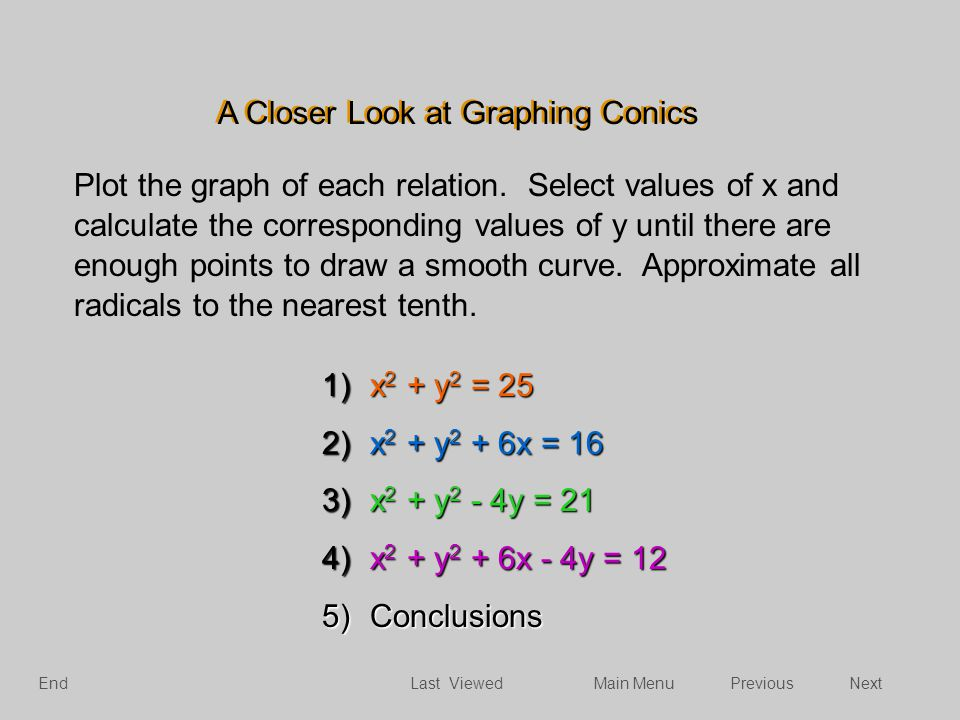A Closer Look at Graphing Conics