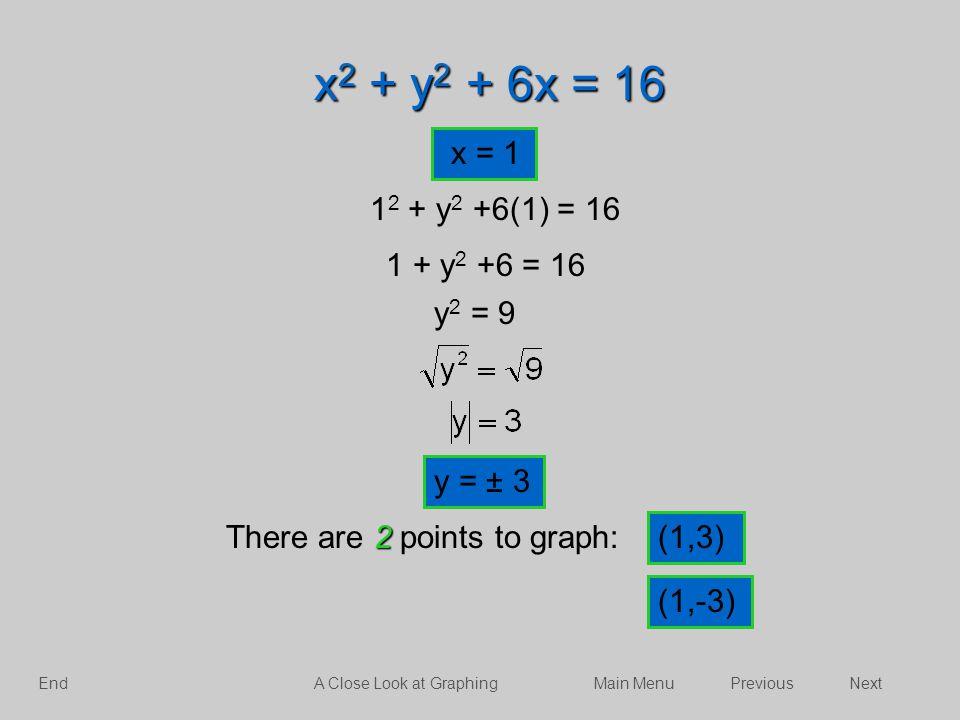 x2 + y2 + 6x = 16 x = 1 12 + y2 +6(1) = 16 1 + y2 +6 = 16 y2 = 9