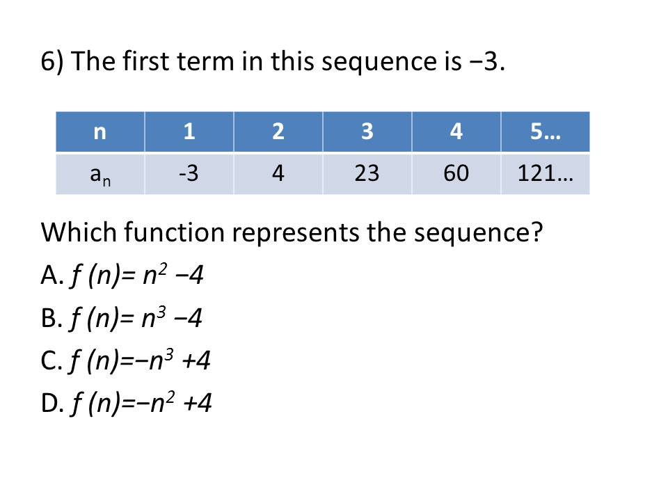 6) The first term in this sequence is −3