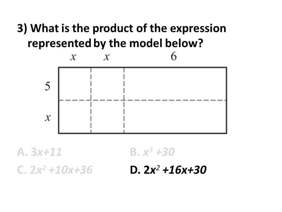 3) What is the product of the expression represented by the model below.