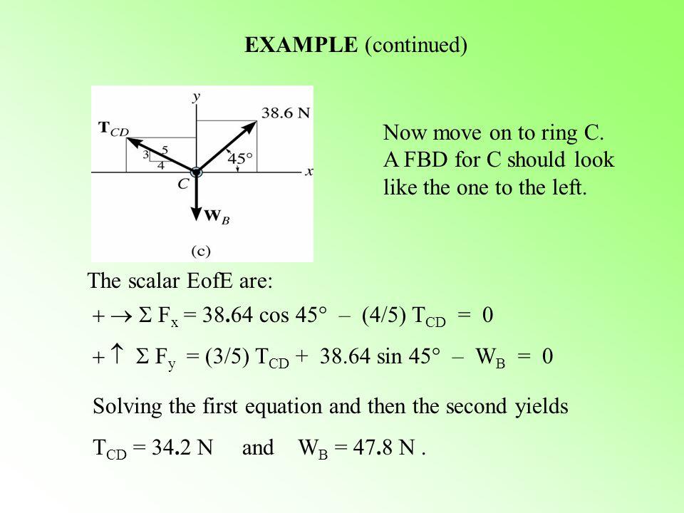    Fy = (3/5) TCD + 38.64 sin 45 – WB = 0