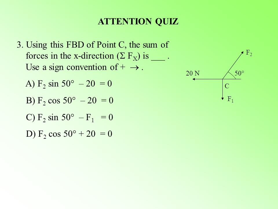 ATTENTION QUIZ 3. Using this FBD of Point C, the sum of forces in the x-direction ( FX) is ___ . Use a sign convention of +  .