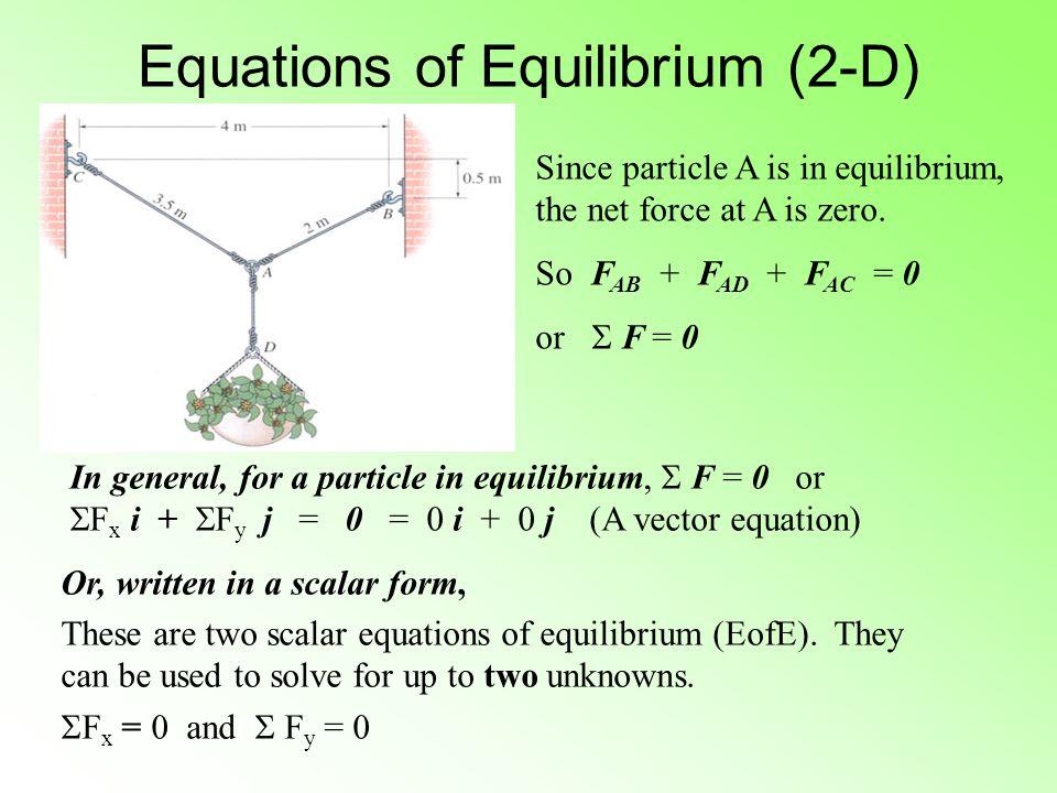 Equations of Equilibrium (2-D)