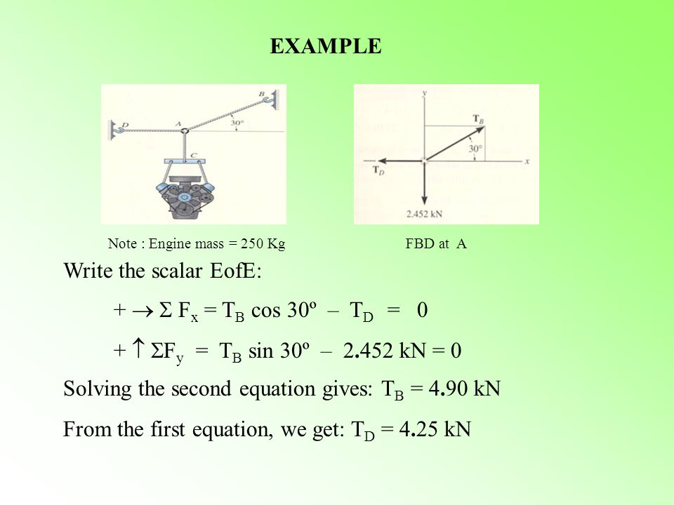 Solving the second equation gives: TB = 4.90 kN