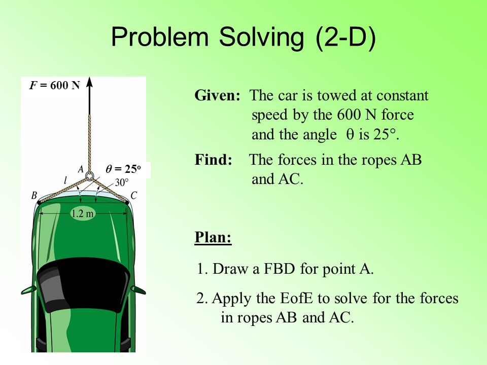 Problem Solving (2-D) F = 600 N. θ = 25o. Given: The car is towed at constant speed by the 600 N force and the angle  is 25°.