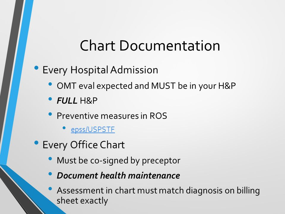 Chart Documentation Every Hospital Admission Every Office Chart