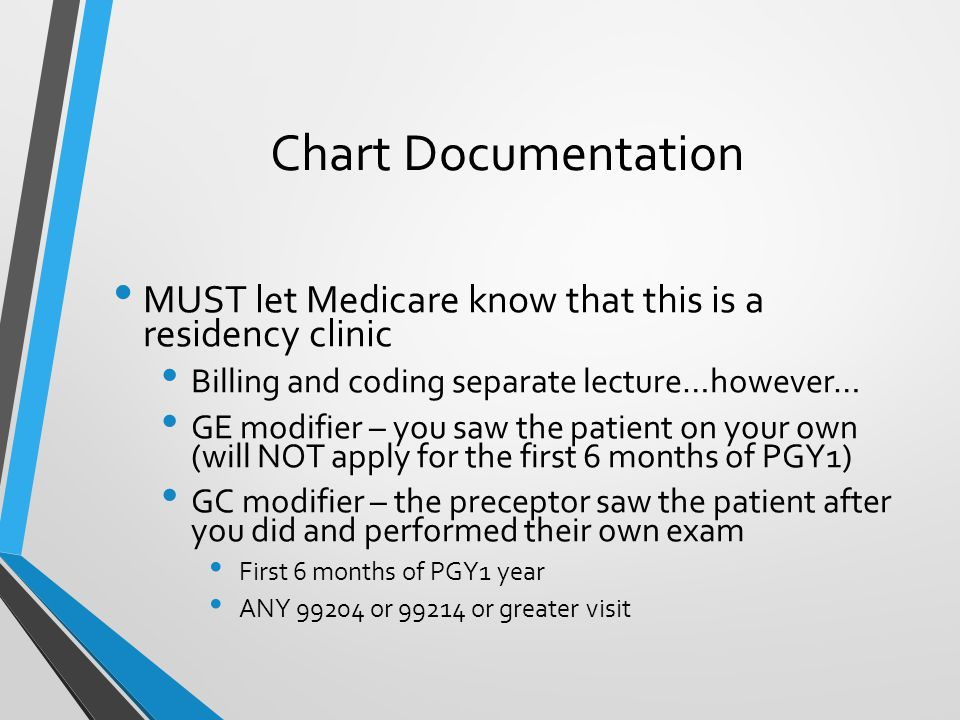 Chart Documentation MUST let Medicare know that this is a residency clinic. Billing and coding separate lecture…however…