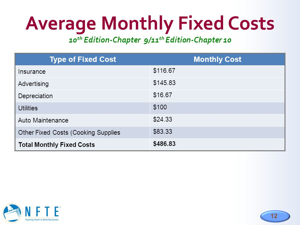 Average Monthly Fixed Costs 10th Edition-Chapter 9/11th Edition-Chapter 10