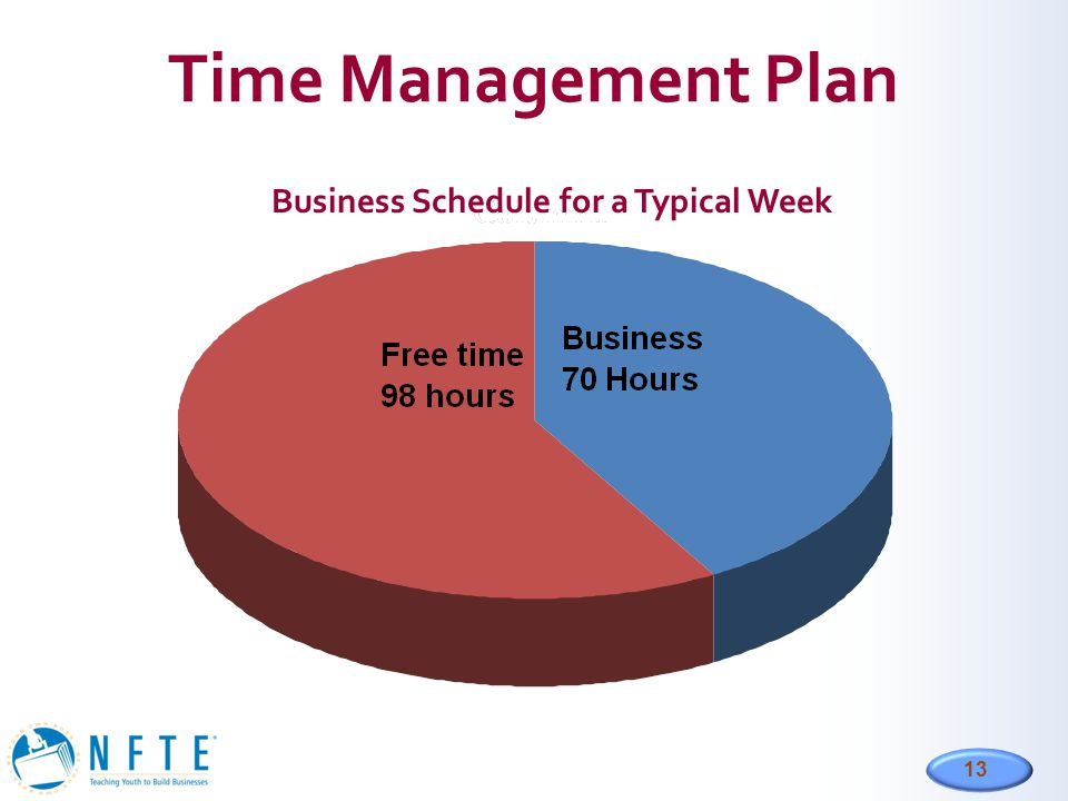 Business Schedule for a Typical Week
