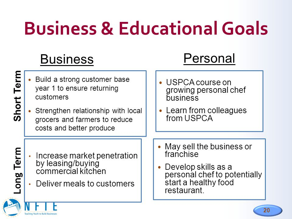 Business & Educational Goals