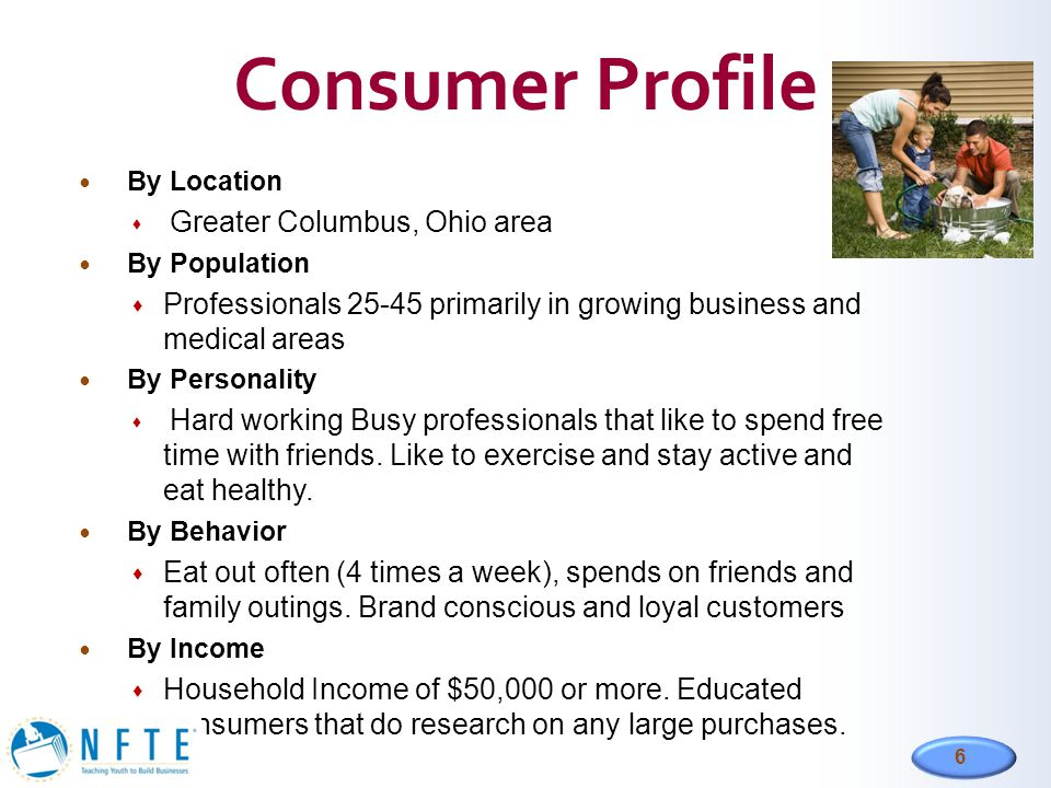 Consumer Profile By Location. Greater Columbus, Ohio area. By Population. Professionals 25-45 primarily in growing business and medical areas.