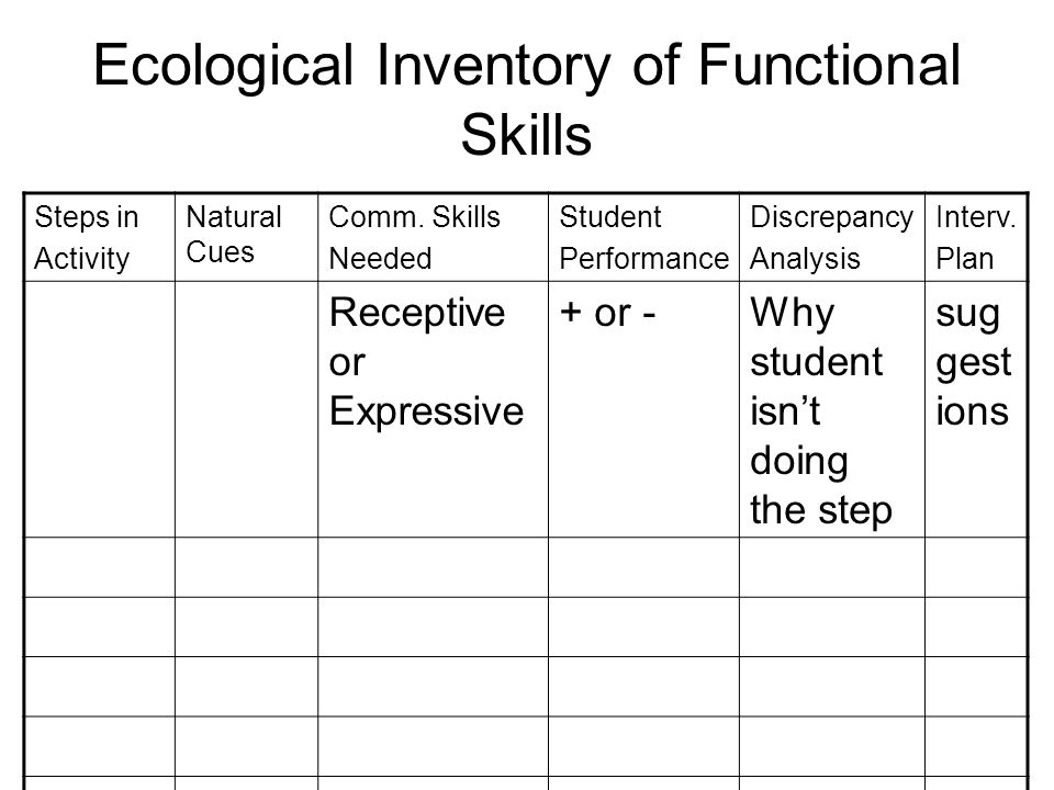 Ecological Inventory of Functional Skills