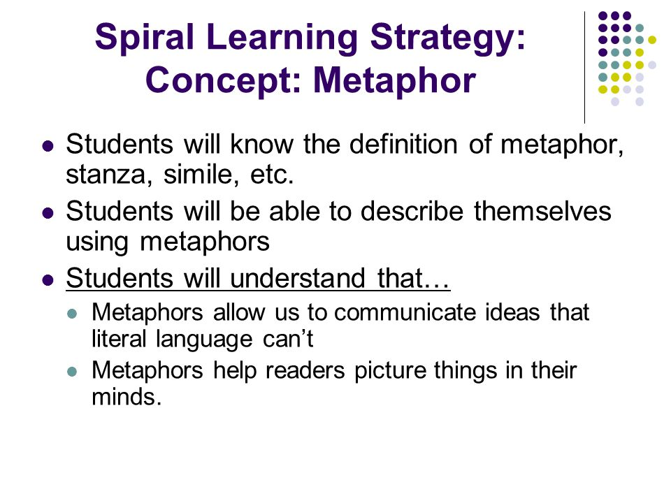 Spiral Learning Strategy: Concept: Metaphor