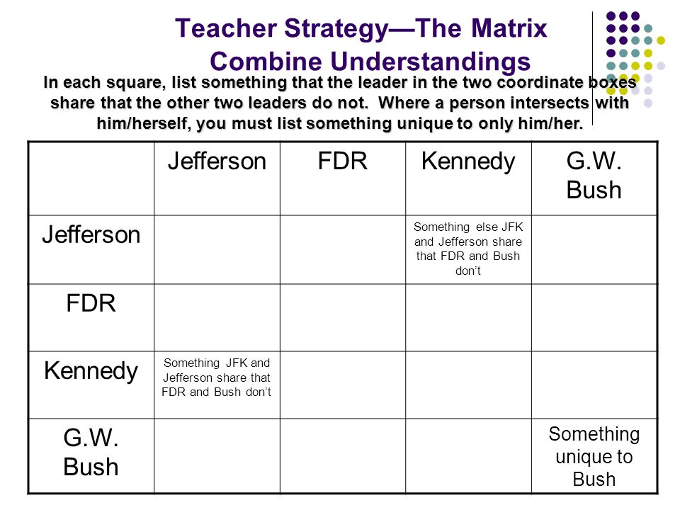 Teacher Strategy—The Matrix Combine Understandings