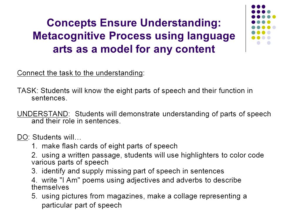 Concepts Ensure Understanding: Metacognitive Process using language arts as a model for any content