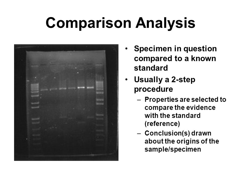 Comparison Analysis Specimen in question compared to a known standard