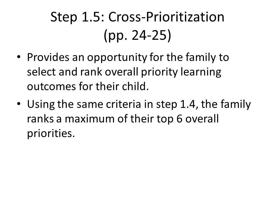Step 1.5: Cross-Prioritization (pp. 24-25)