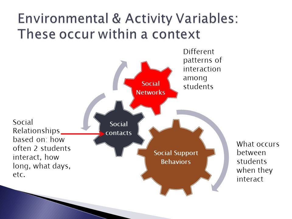 Environmental & Activity Variables: These occur within a context