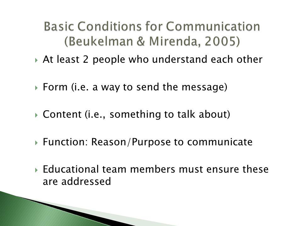 Basic Conditions for Communication (Beukelman & Mirenda, 2005)