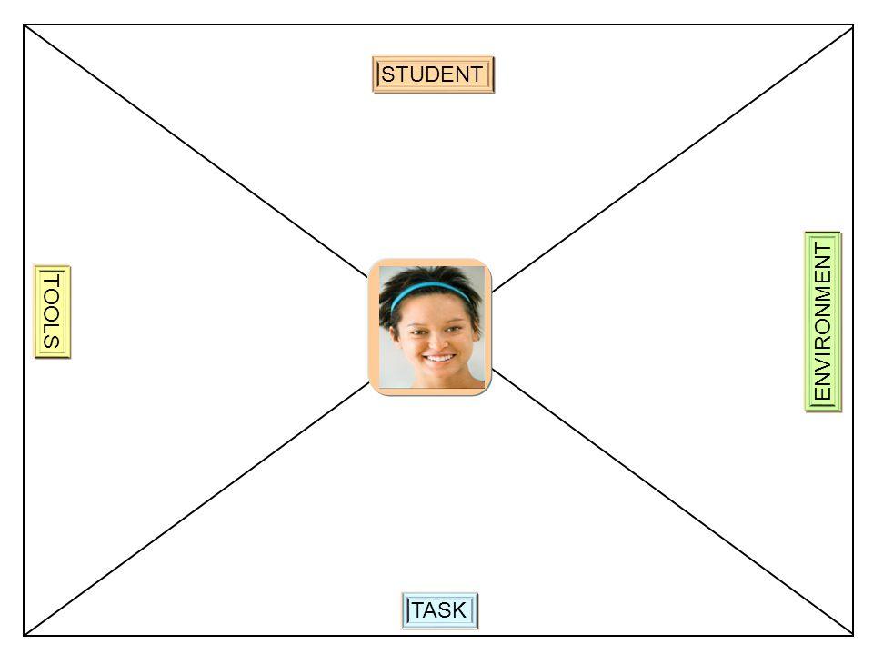 STUDENT TOOLS ENVIRONMENT TASK