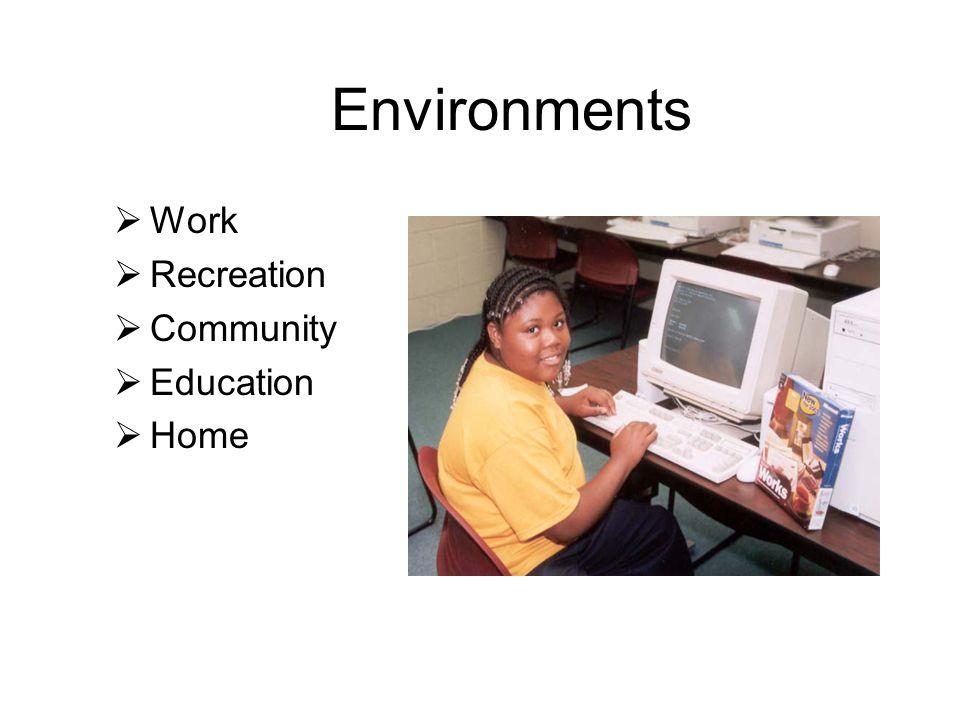 Environments Work Recreation Community Education Home