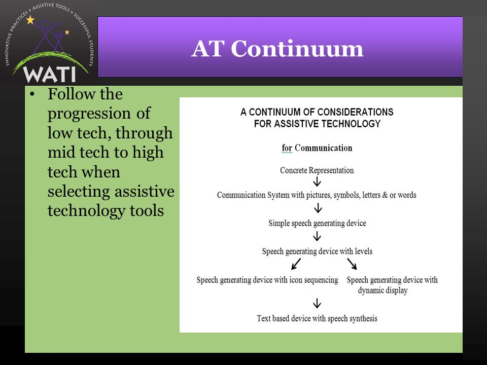 AT Continuum Follow the progression of low tech, through mid tech to high tech when selecting assistive technology tools.