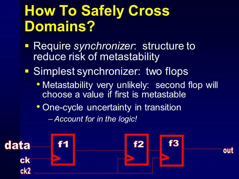 How To Safely Cross Domains
