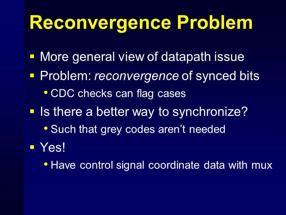 Reconvergence Problem