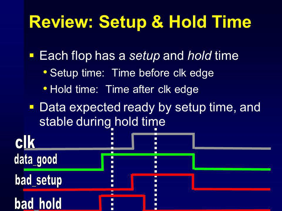 Review: Setup & Hold Time