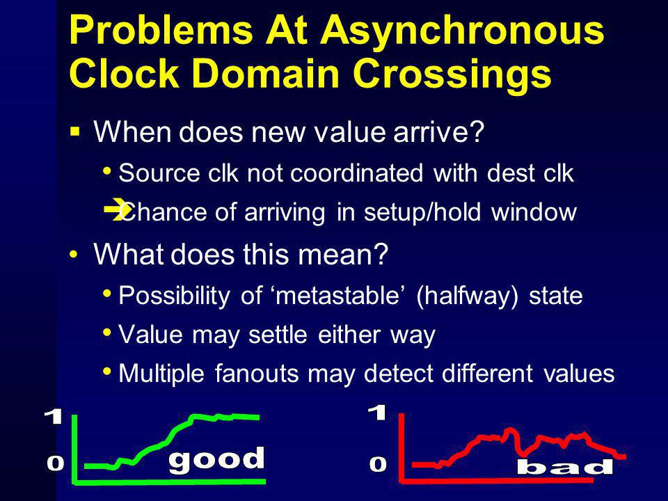 Problems At Asynchronous Clock Domain Crossings