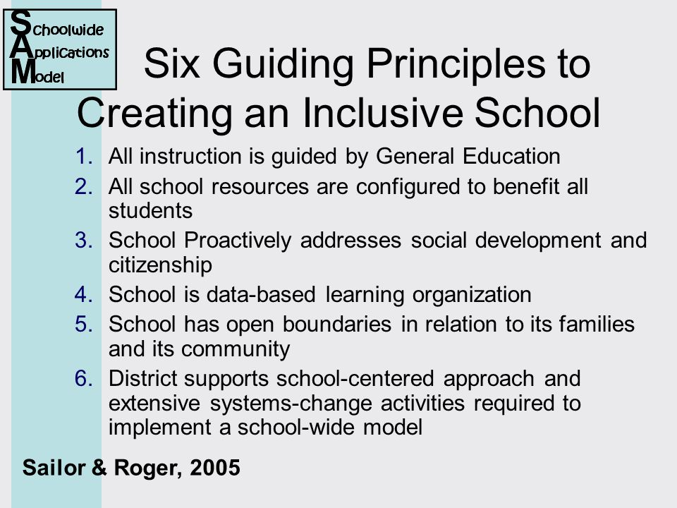 Six Guiding Principles to Creating an Inclusive School