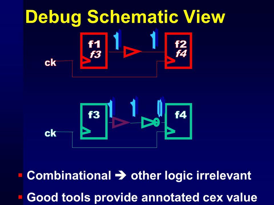 Debug Schematic View 1 1 f1 f2 f3 f4 ck 1 1 f3 f4 ck