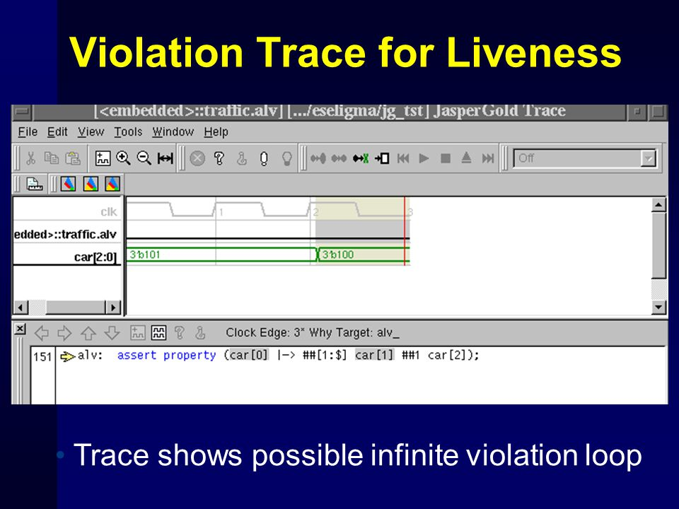 Violation Trace for Liveness
