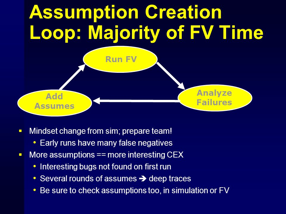 Assumption Creation Loop: Majority of FV Time