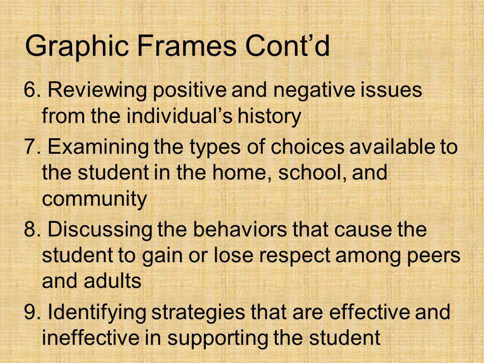 Graphic Frames Cont'd