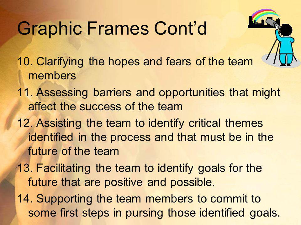 Graphic Frames Cont'd 10. Clarifying the hopes and fears of the team members.