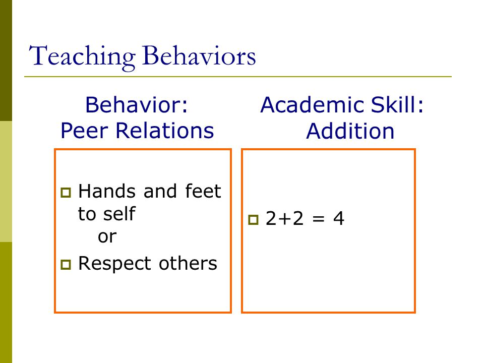 Teaching Behaviors Behavior: Peer Relations Academic Skill: Addition