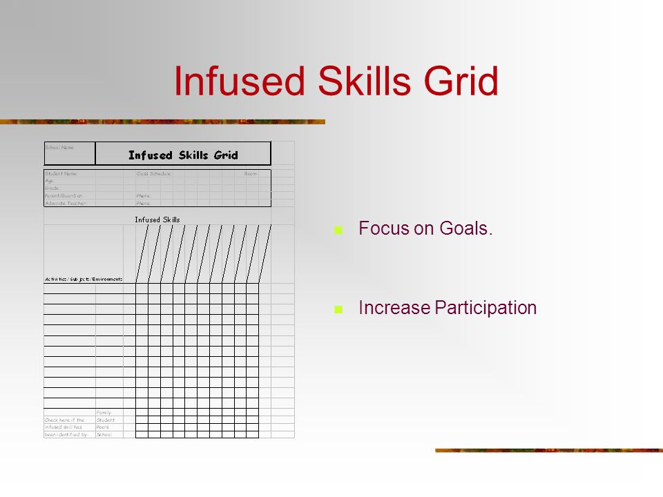 Infused Skills Grid Focus on Goals. Increase Participation