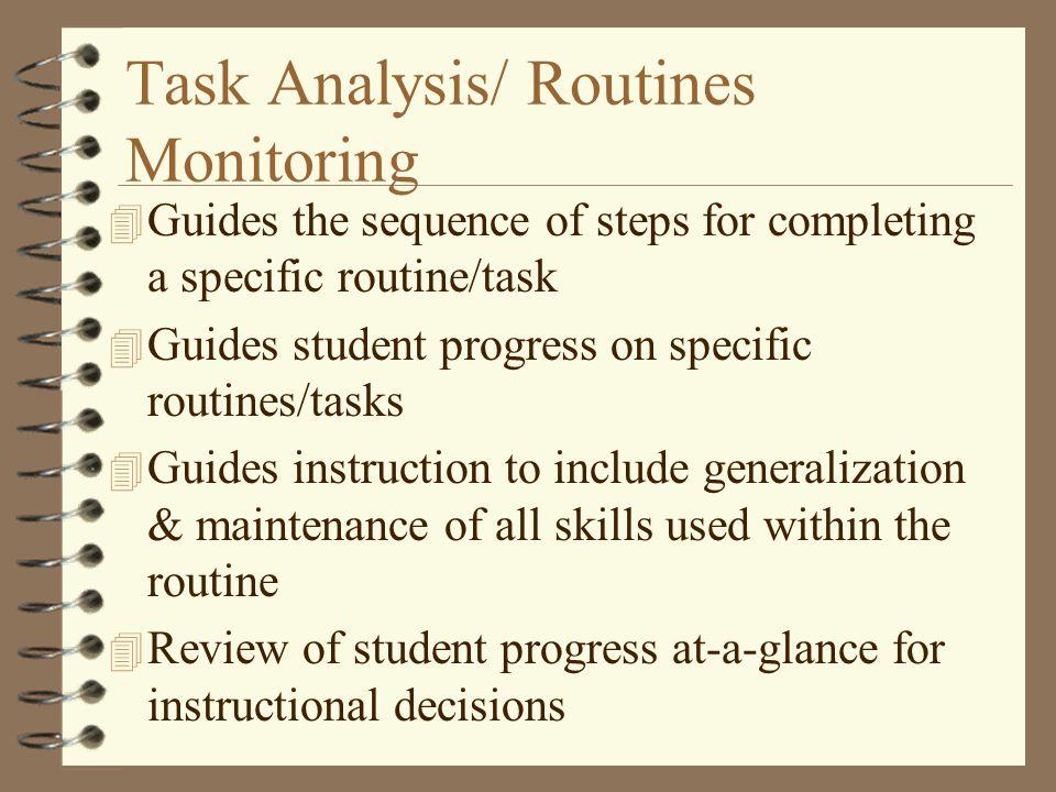 Task Analysis/ Routines Monitoring