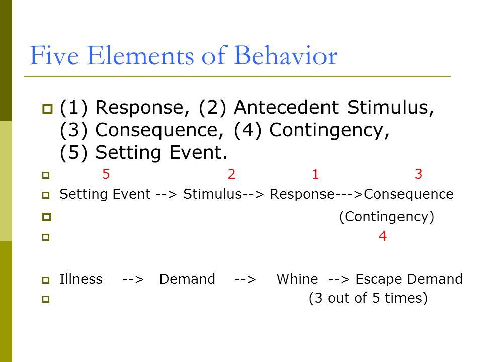 Five Elements of Behavior