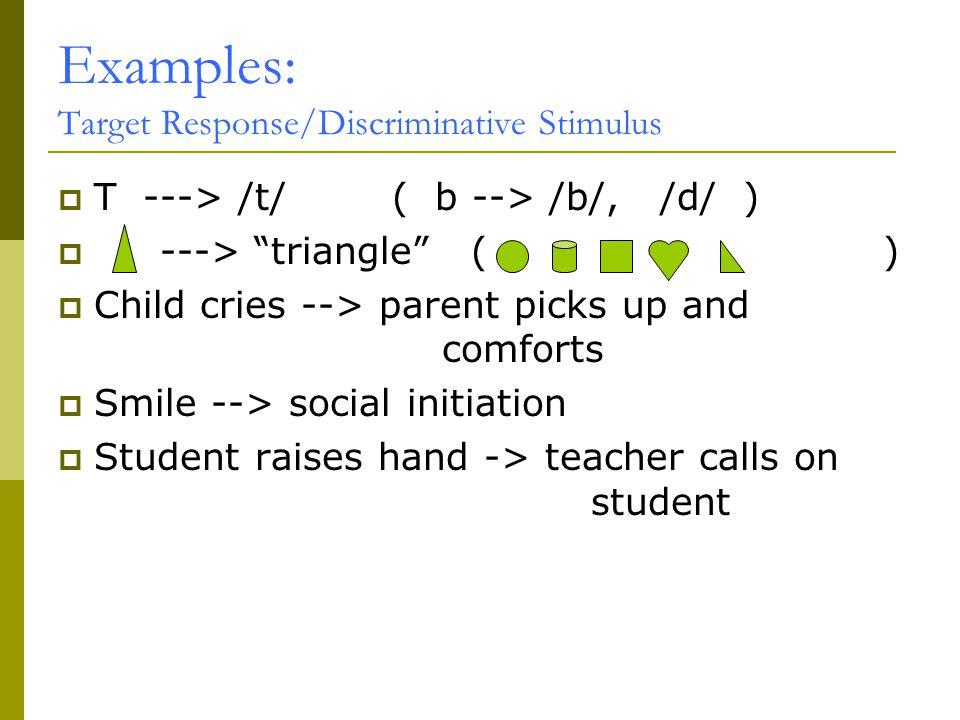 Examples: Target Response/Discriminative Stimulus