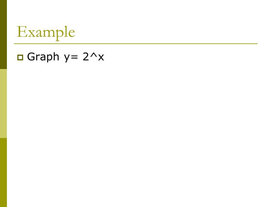 Example Graph y= 2^x