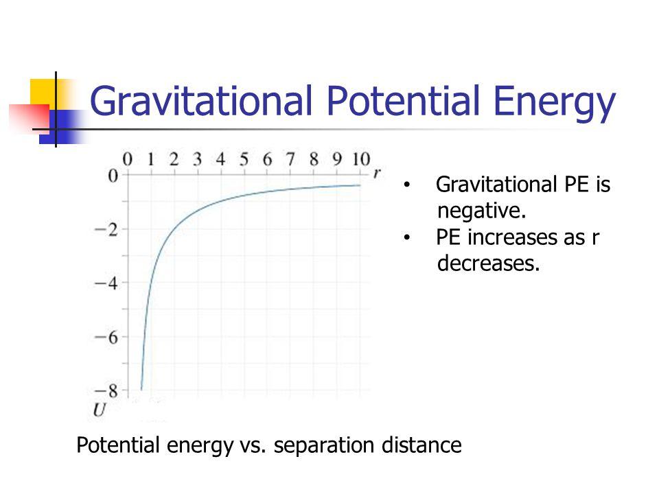 gravitational potential energy gravitational pe is negative pe ... Gravitational Potential Energy Formula
