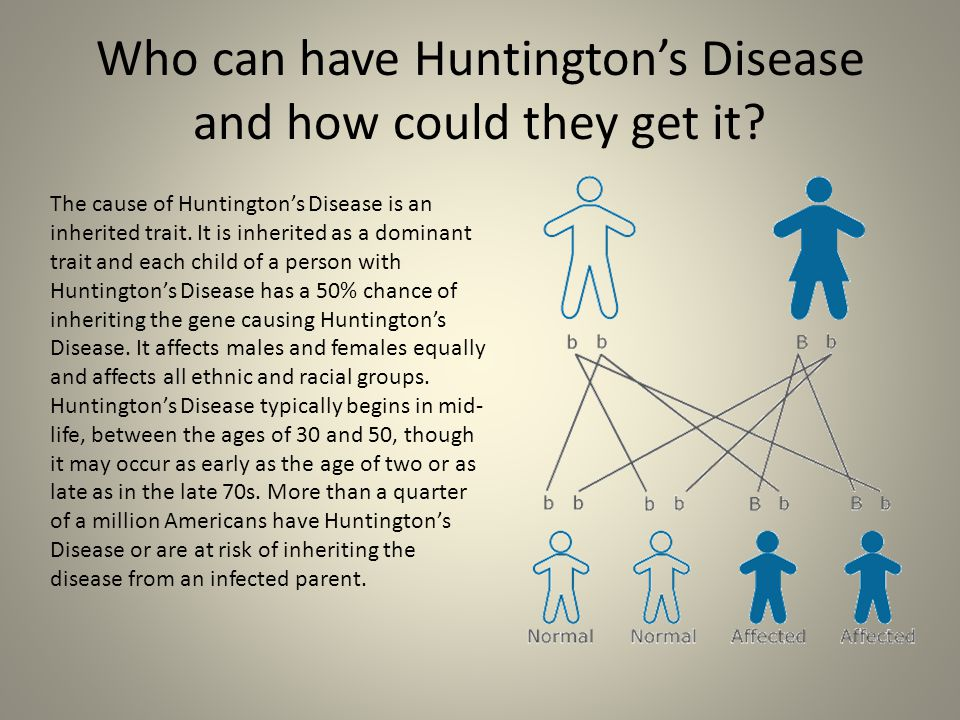 Who can have Huntington's Disease and how could they get it