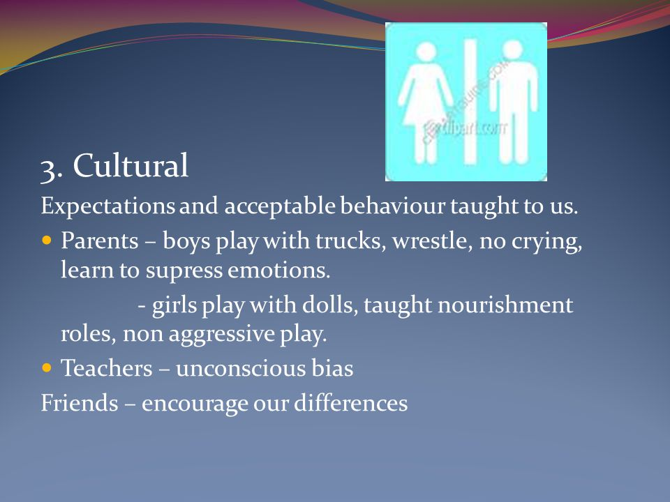 3. Cultural Expectations and acceptable behaviour taught to us.